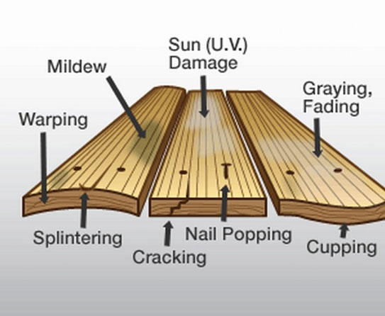 Caring For Wooden Porch Deck In Summers