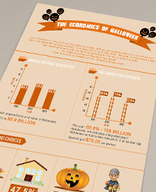 The Economics of Halloween1